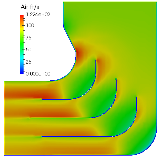 Computational Fluid Dynamics Cfd Modeling Clean